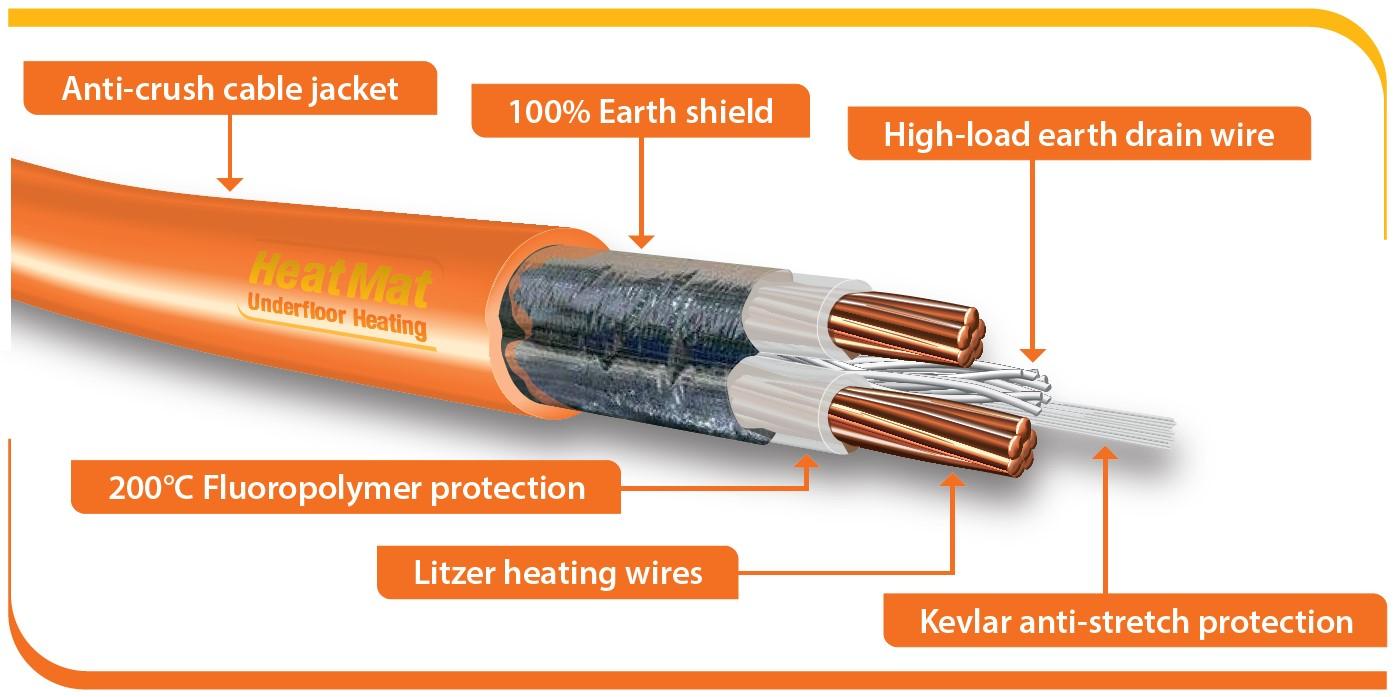 Heat Mat Advanced Cable Design